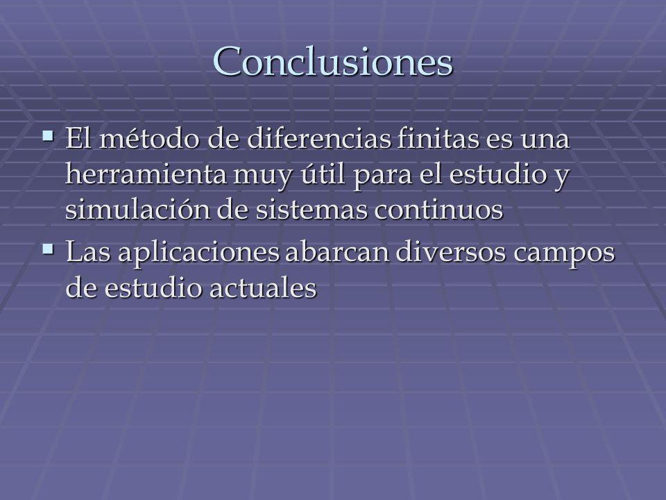 Conclusiones El método de diferencias finitas es una herramienta muy útil para el estudio y simulación de sistemas continuos.