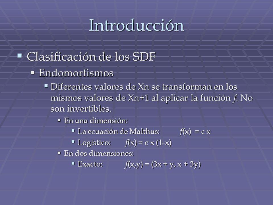 Introducción Clasificación de los SDF Endomorfismos