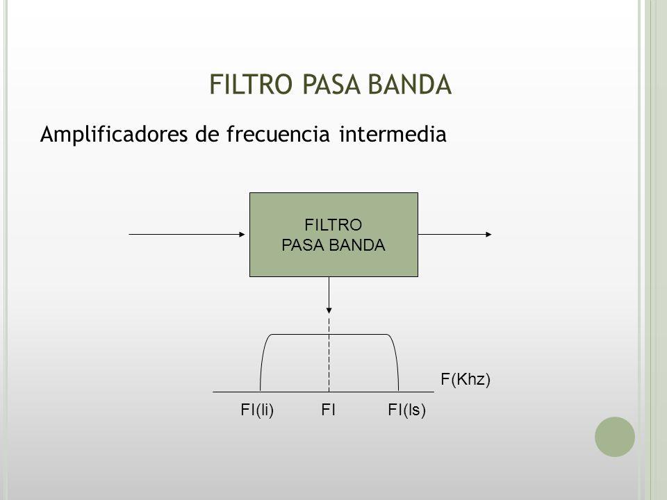FILTRO PASA BANDA Amplificadores de frecuencia intermedia FILTRO