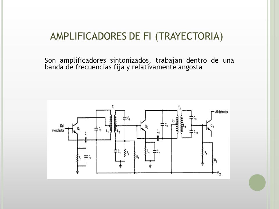 AMPLIFICADORES DE FI (TRAYECTORIA)