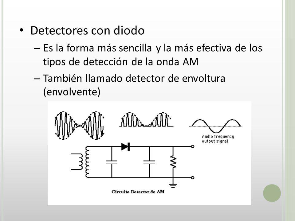 Detectores con diodo Es la forma más sencilla y la más efectiva de los tipos de detección de la onda AM.
