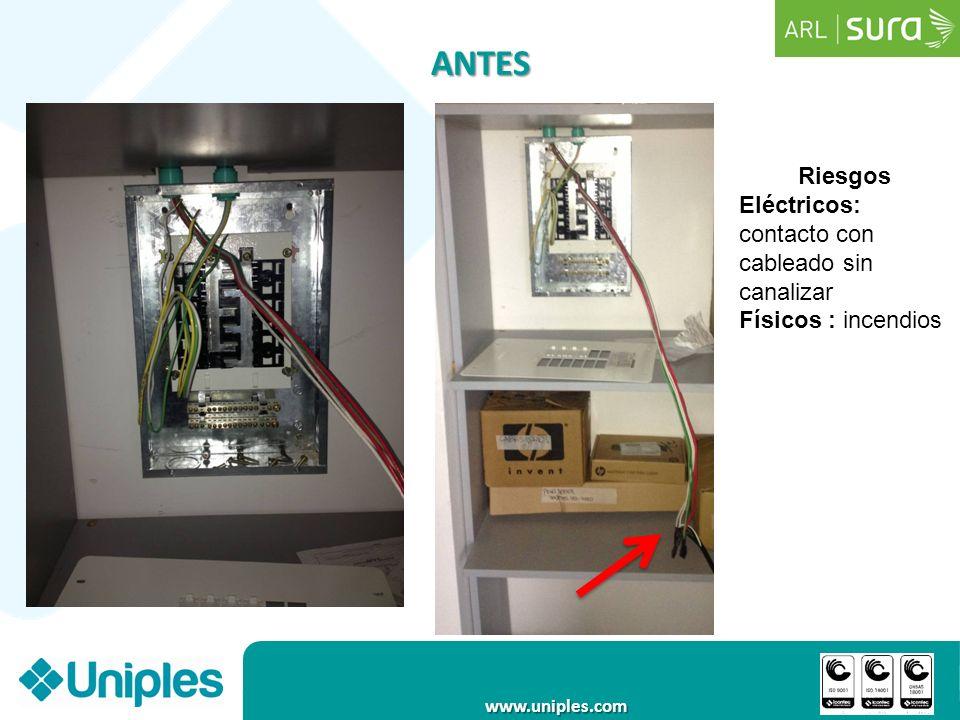 ANTES Riesgos Eléctricos: contacto con cableado sin canalizar