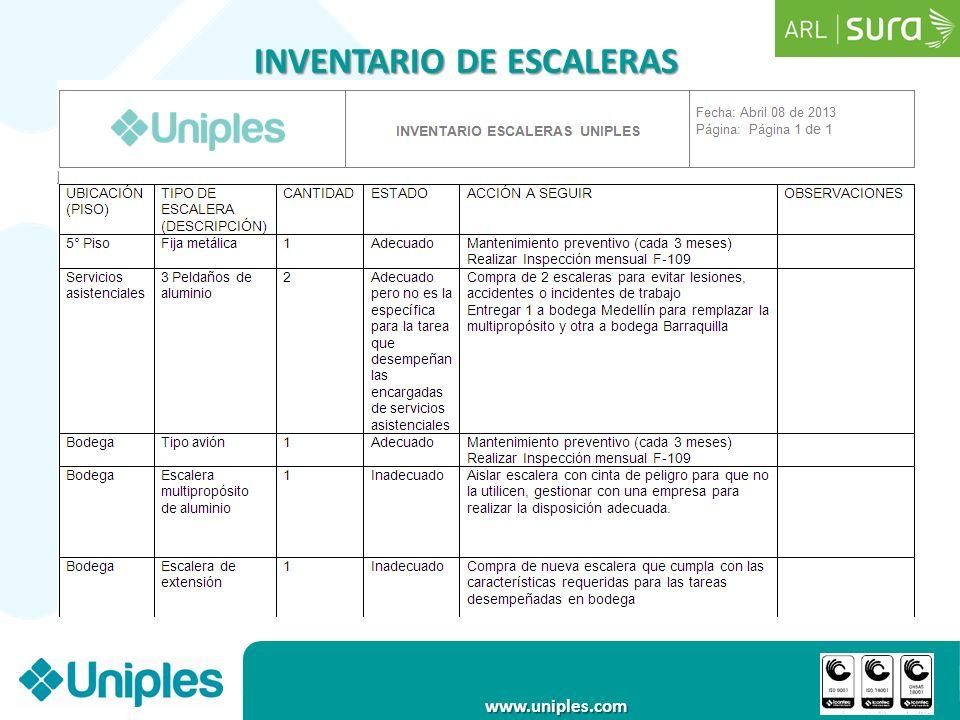 INVENTARIO DE ESCALERAS