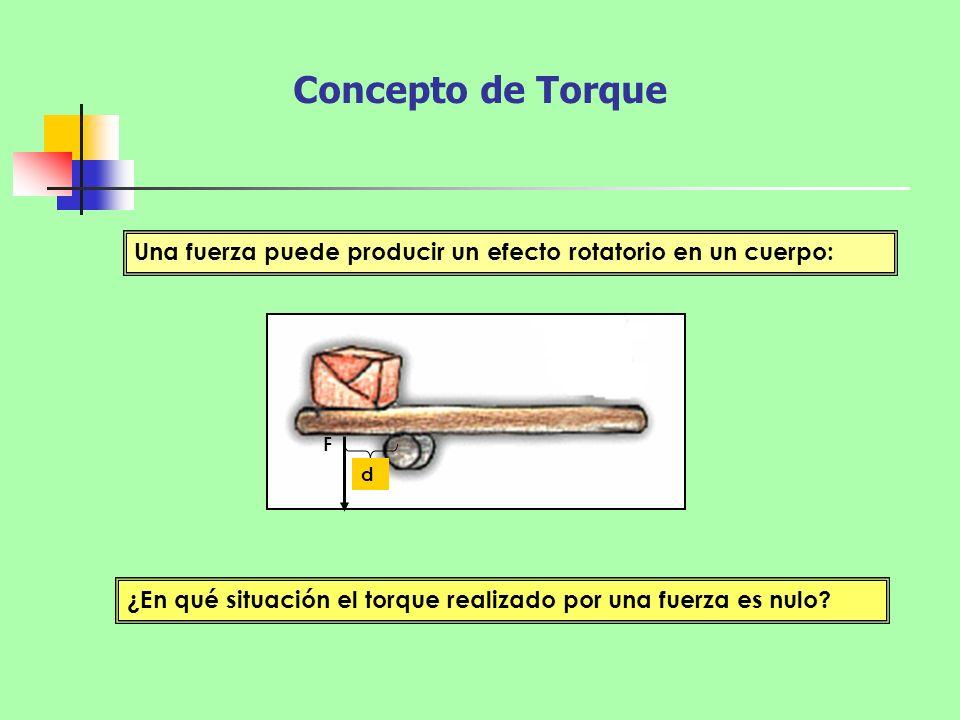 Concepto de TorqueUna fuerza puede producir un efecto rotatorio en un cuerpo: F.