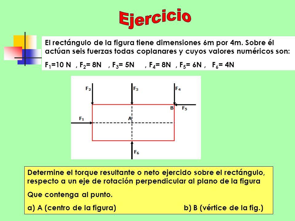 EjercicioEl rectángulo de la figura tiene dimensiones 6m por 4m. Sobre él actúan seis fuerzas todas coplanares y cuyos valores numéricos son: