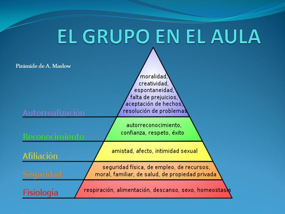 EL GRUPO EN EL AULA Pirámide de A. Maslow