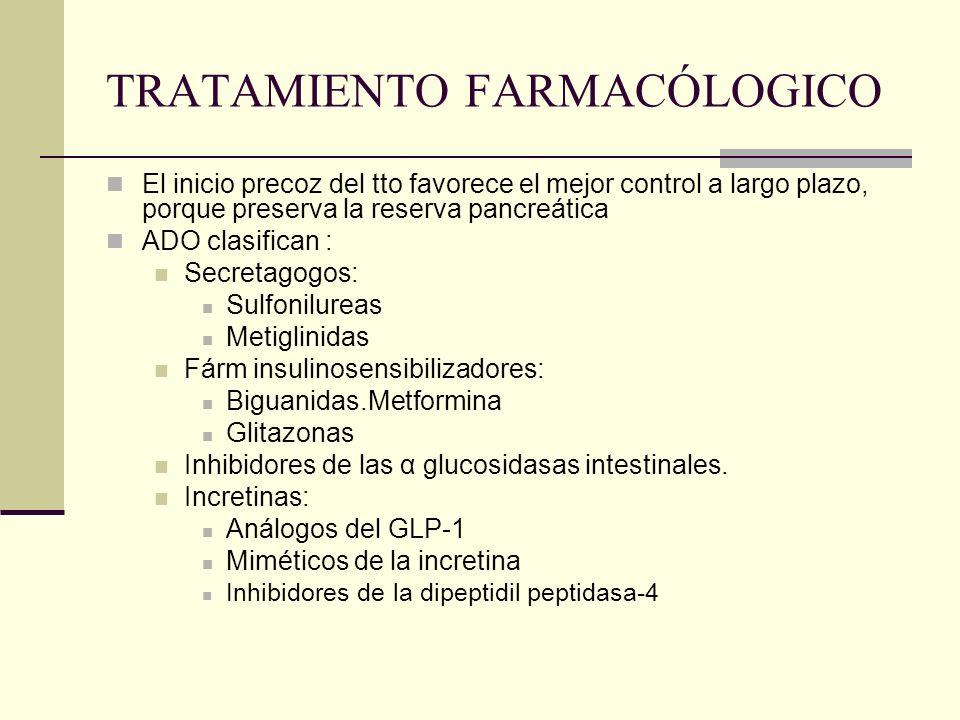 TRATAMIENTO FARMACÓLOGICO