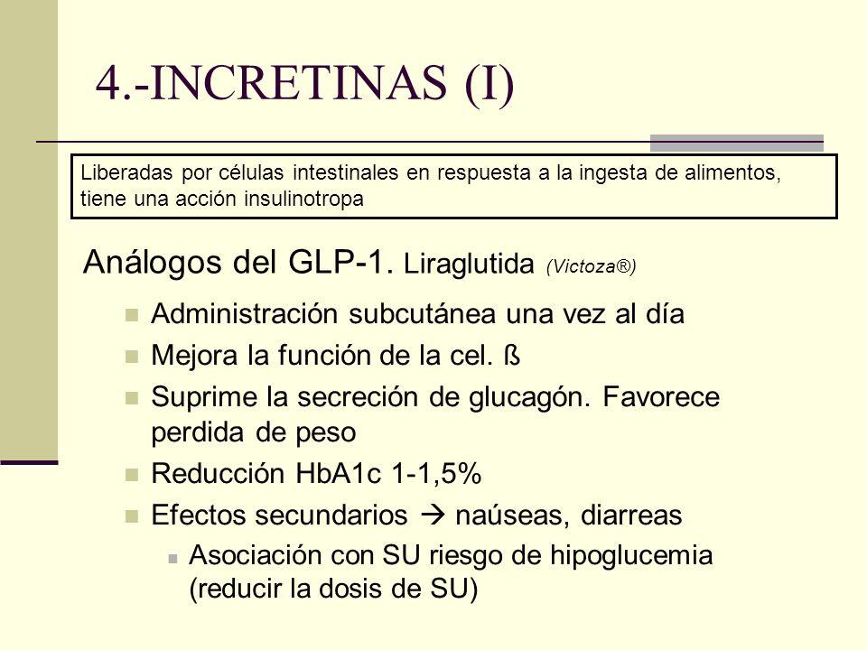 4.-INCRETINAS (I) Análogos del GLP-1. Liraglutida (Victoza®)