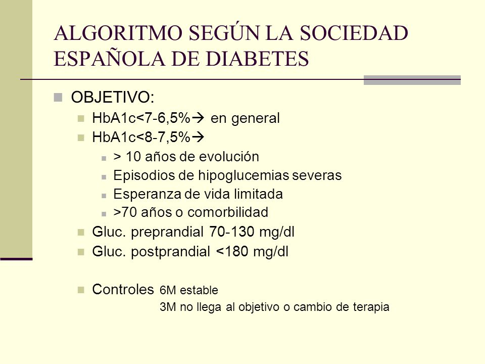 ALGORITMO SEGÚN LA SOCIEDAD ESPAÑOLA DE DIABETES