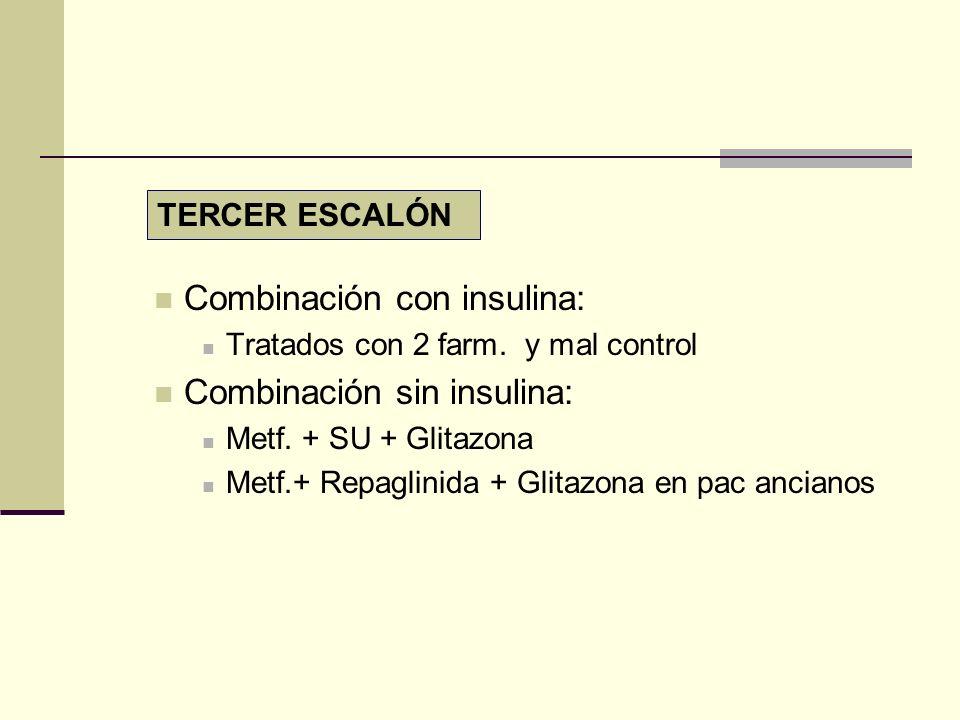 Combinación con insulina: Combinación sin insulina: