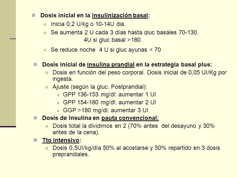 Dosis inicial en la insulinización basal: