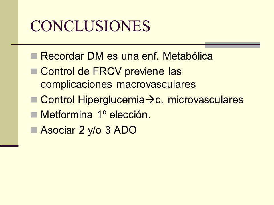CONCLUSIONES Recordar DM es una enf. Metabólica