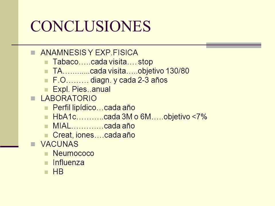 CONCLUSIONES ANAMNESIS Y EXP.FISICA Tabaco…..cada visita…. stop