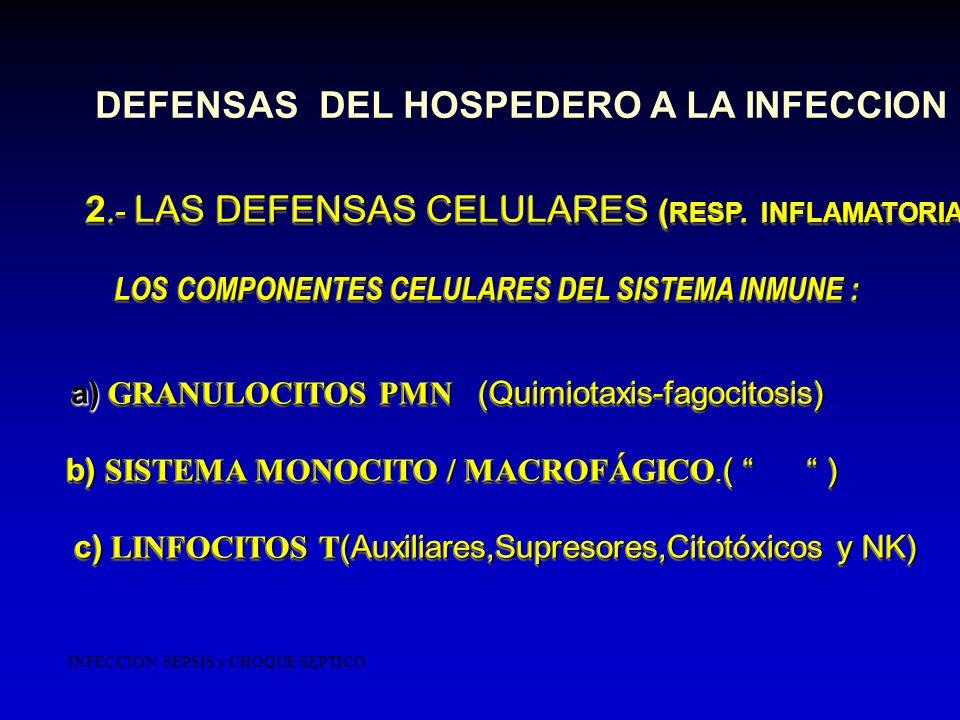 2.- LAS DEFENSAS CELULARES (RESP. INFLAMATORIA)