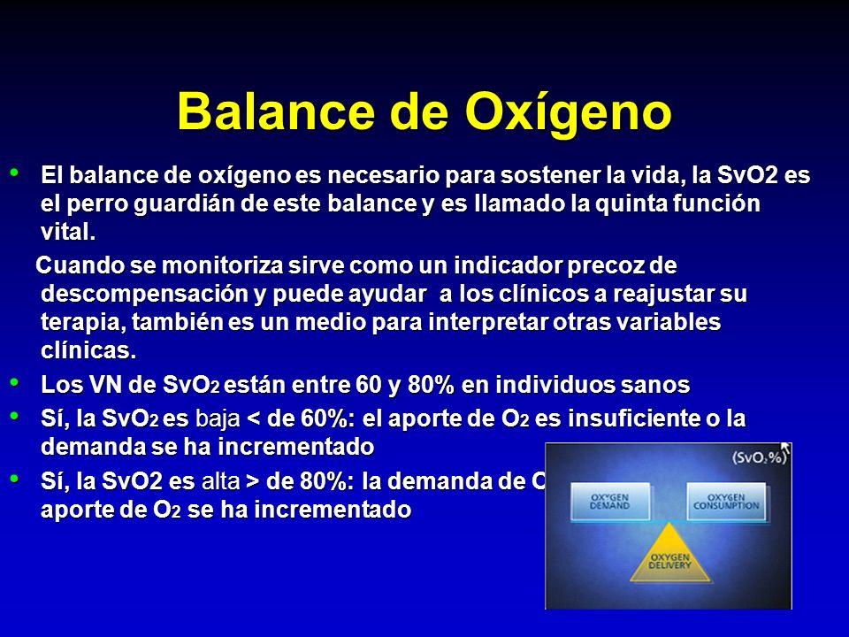 Balance de Oxígeno