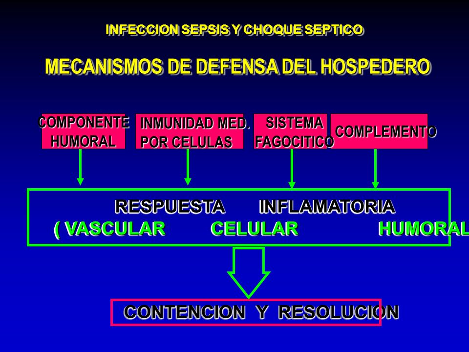 INFECCION SEPSIS Y CHOQUE SEPTICO MECANISMOS DE DEFENSA DEL HOSPEDERO