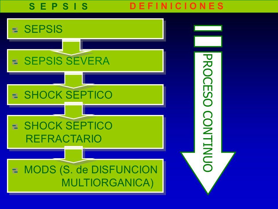 PROCESO CONTINUO SEPSIS SEPSIS SEVERA SHOCK SEPTICO SHOCK SEPTICO