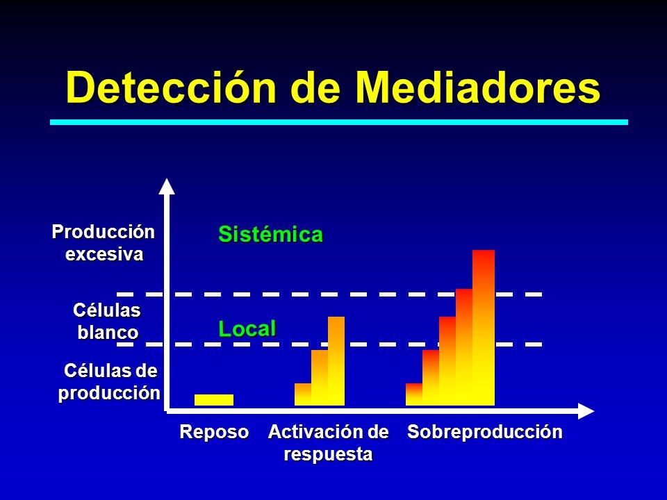 Detección de Mediadores