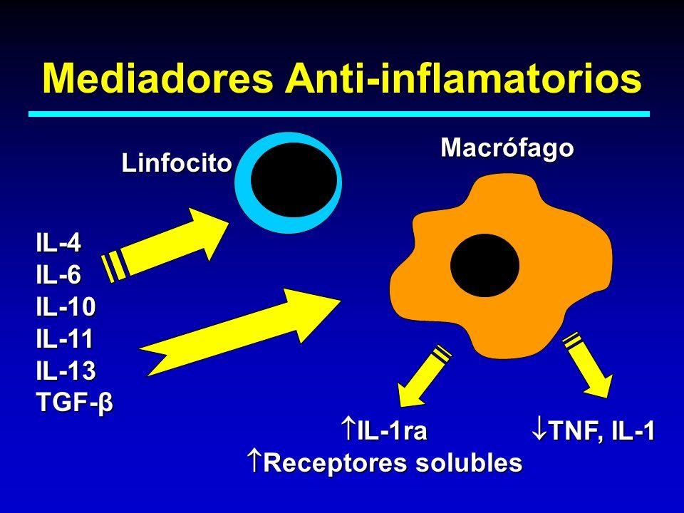 Mediadores Anti-inflamatorios