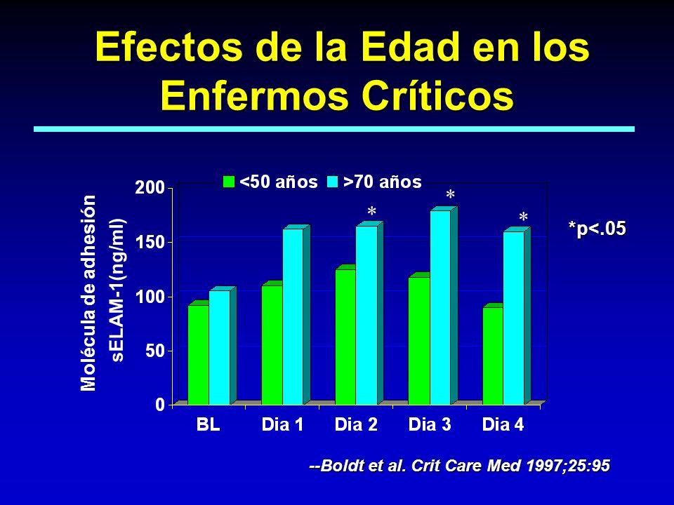 Efectos de la Edad en los Enfermos Críticos
