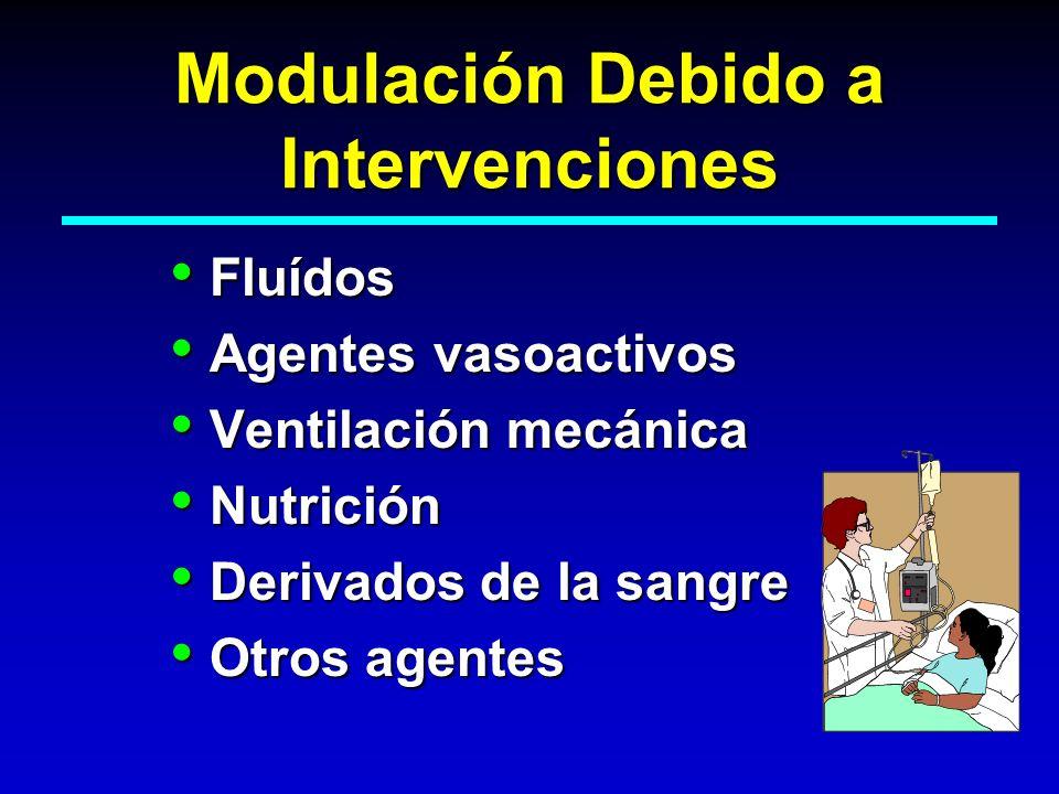 Modulación Debido a Intervenciones