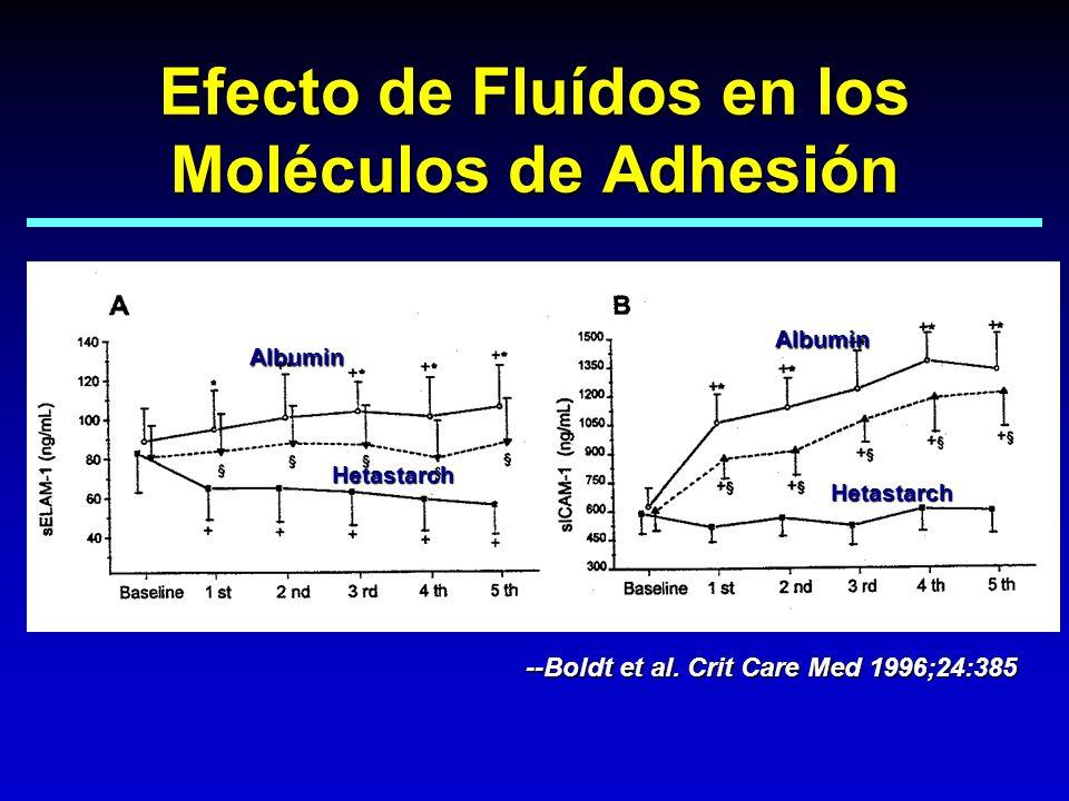 Efecto de Fluídos en los Moléculos de Adhesión
