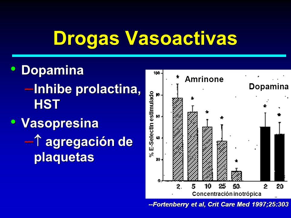 Drogas Vasoactivas Dopamina Inhibe prolactina, HST Vasopresina