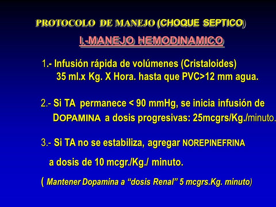 PROTOCOLO DE MANEJO (CHOQUE SEPTICO)