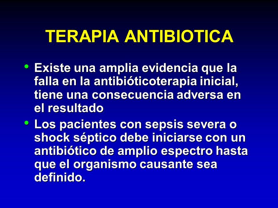 TERAPIA ANTIBIOTICA Existe una amplia evidencia que la falla en la antibióticoterapia inicial, tiene una consecuencia adversa en el resultado.
