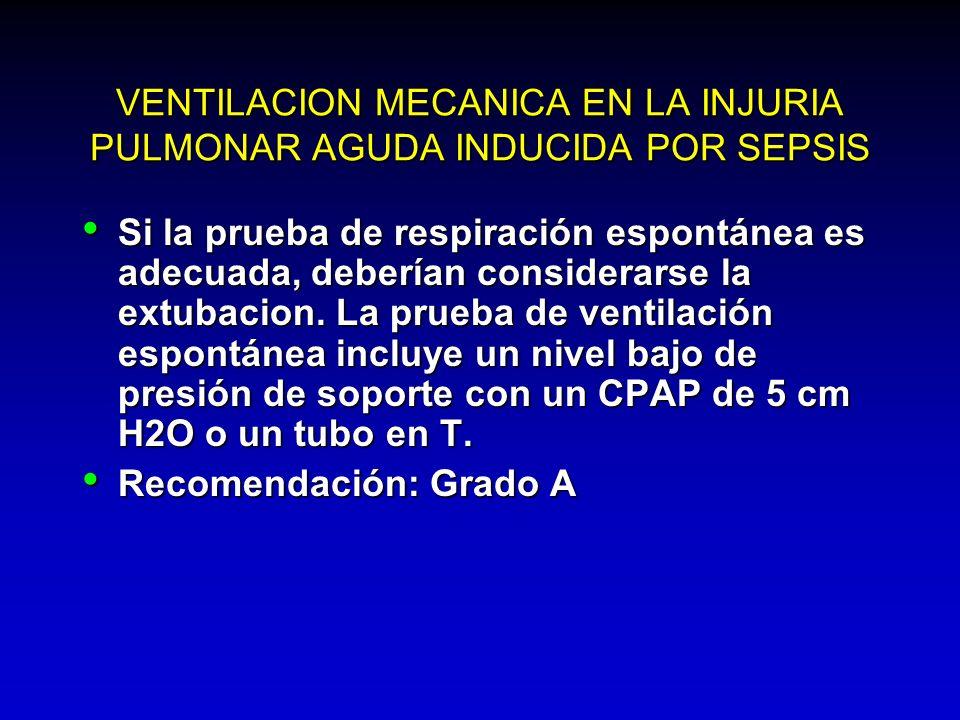 VENTILACION MECANICA EN LA INJURIA PULMONAR AGUDA INDUCIDA POR SEPSIS