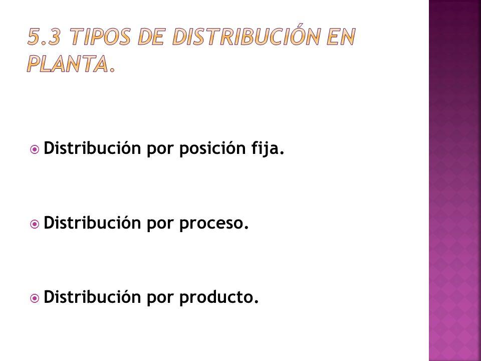 5.3 Tipos de distribución en planta.