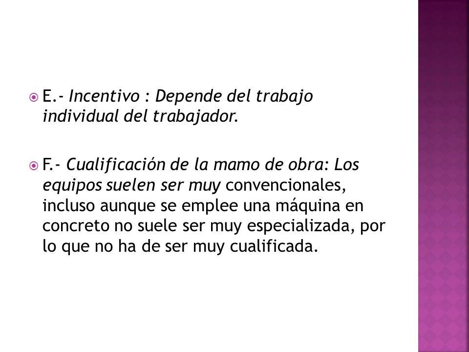 E.- Incentivo : Depende del trabajo individual del trabajador.