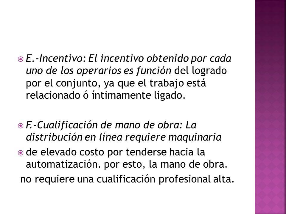 E.-Incentivo: El incentivo obtenido por cada uno de los operarios es función del logrado por el conjunto, ya que el trabajo está relacionado ó íntimamente ligado.