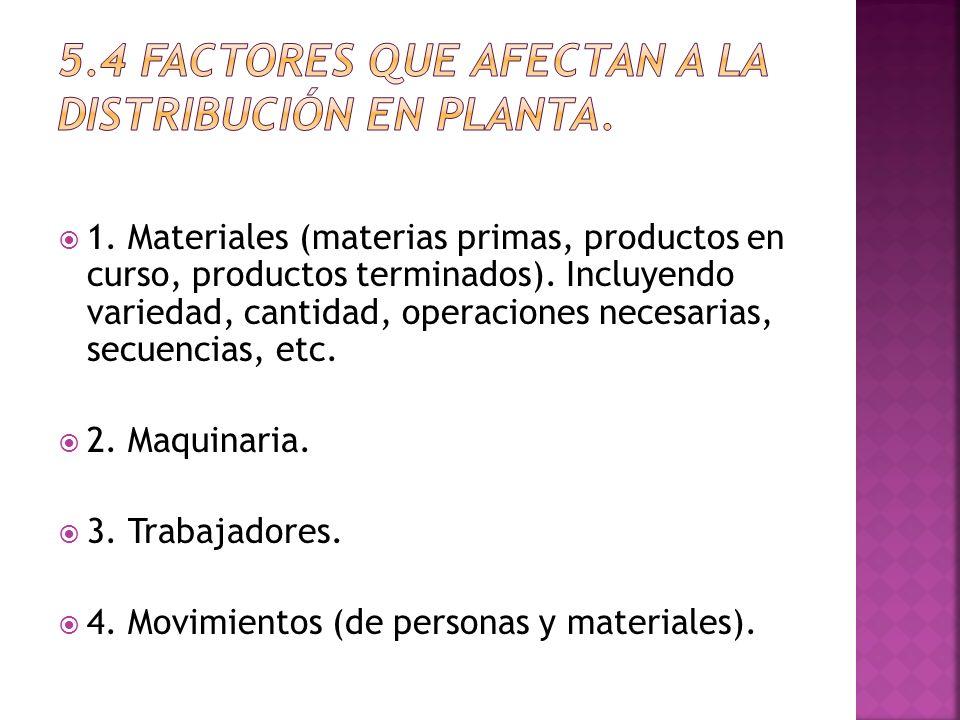 5.4 Factores que afectan a la distribución en planta.