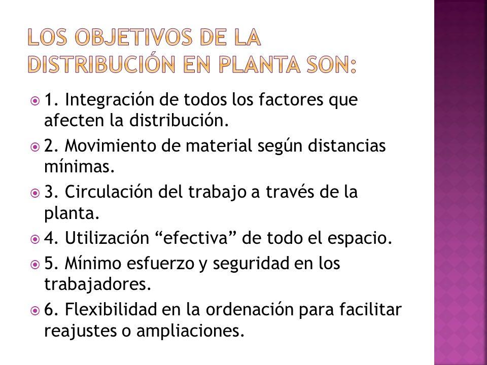 Los objetivos de la distribución en planta son: