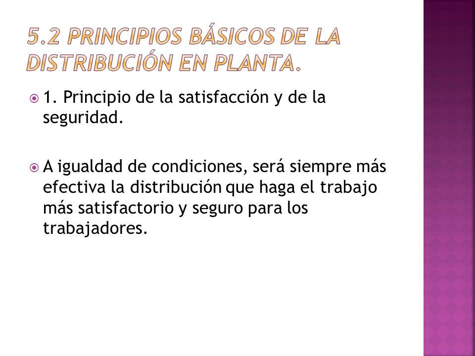 5.2 Principios básicos de la distribución en planta.