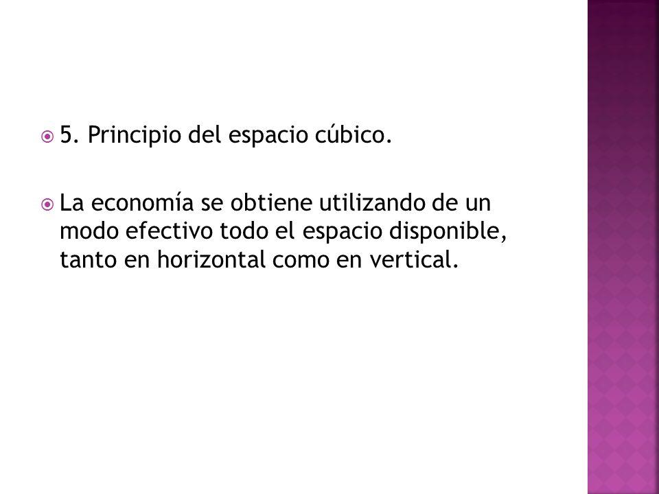 5. Principio del espacio cúbico.