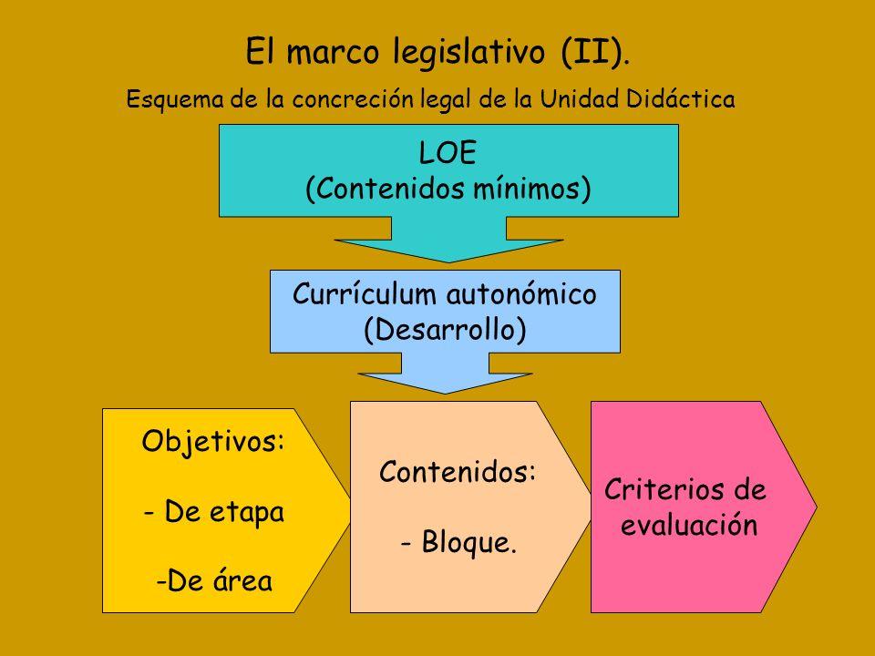 El marco legislativo (II).