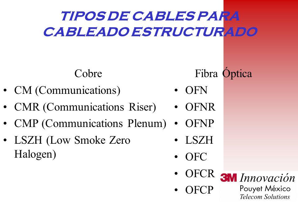 TIPOS DE CABLES PARA CABLEADO ESTRUCTURADO