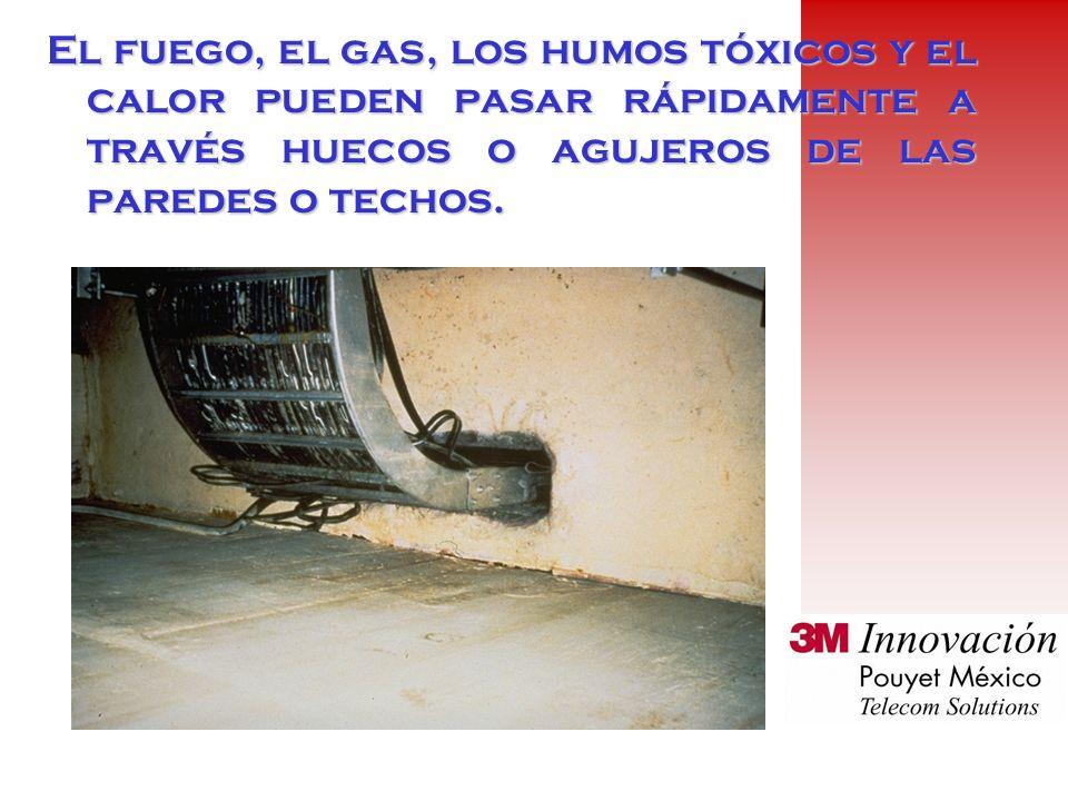 El fuego, el gas, los humos tóxicos y el calor pueden pasar rápidamente a través huecos o agujeros de las paredes o techos.