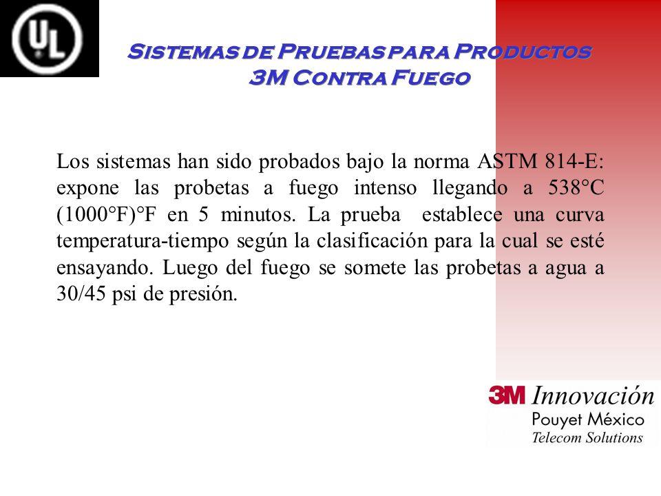 Sistemas de Pruebas para Productos 3M Contra Fuego