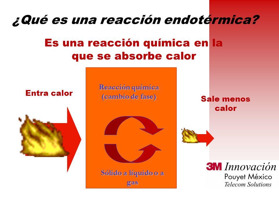 Reacción química (cambio de fase)
