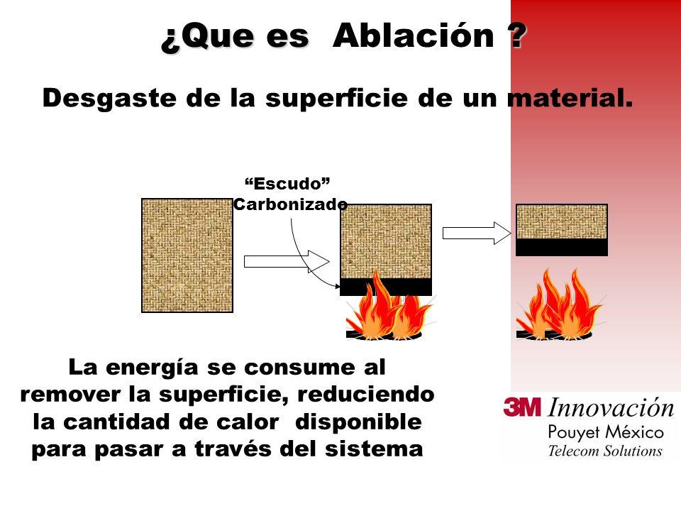 Desgaste de la superficie de un material.
