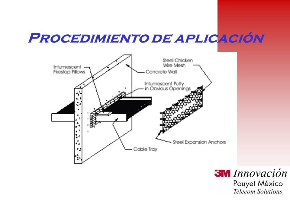 Procedimiento de aplicación