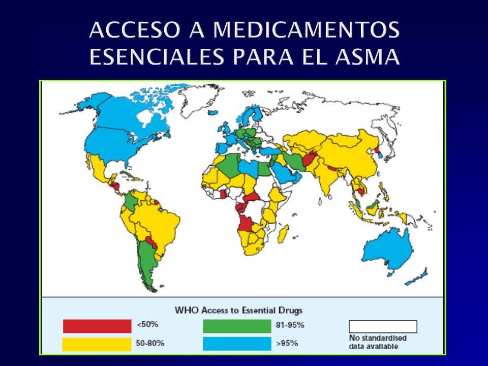 ACCESO A MEDICAMENTOS ESENCIALES PARA EL ASMA