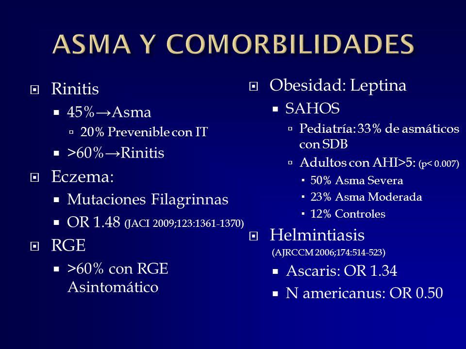 ASMA Y COMORBILIDADES Obesidad: Leptina Rinitis Eczema: Helmintiasis