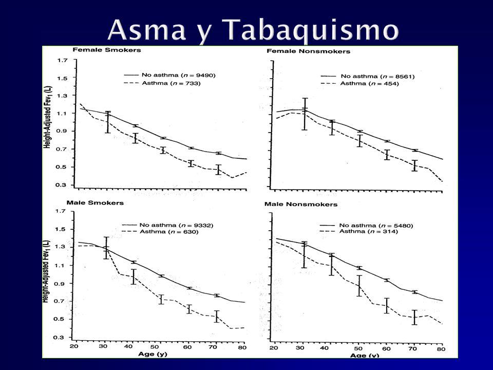 Asma y Tabaquismo
