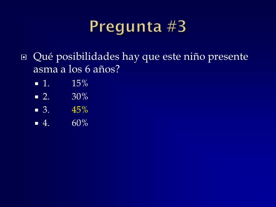 Pregunta #3 Qué posibilidades hay que este niño presente asma a los 6 años 1. 15% 2. 30% 3. 45%