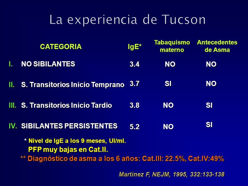 La experiencia de Tucson