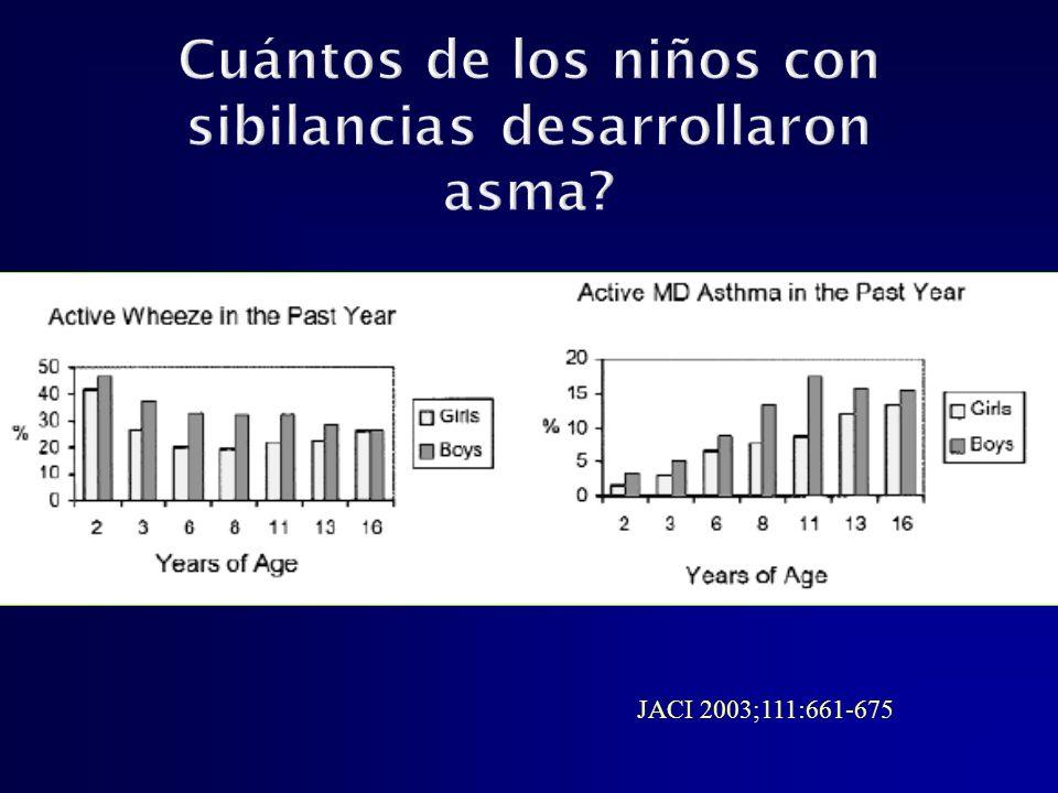 Cuántos de los niños con sibilancias desarrollaron asma